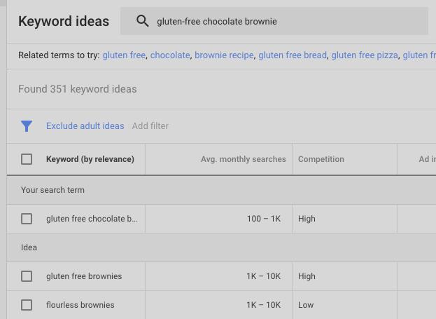 SEO-blog-post-gluten-free-brownies