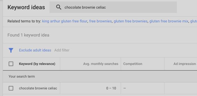 SEO-blog-post-celiac-brownies